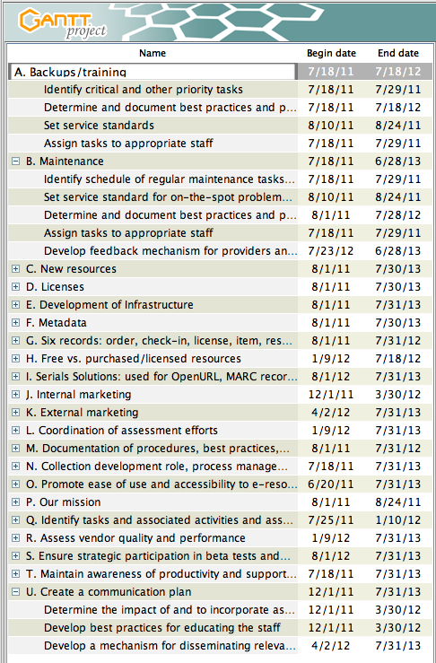 tasks in ganttproject