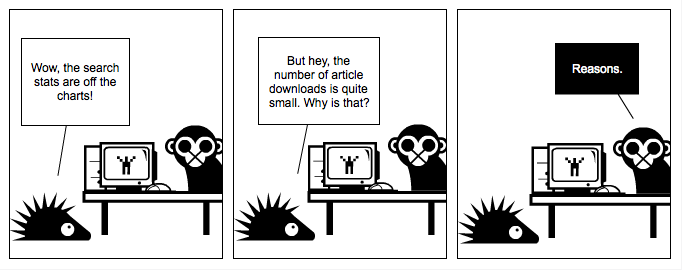comic strip about usage statistics