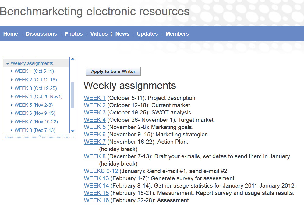 Marketing e-resources assignments