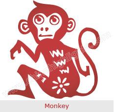 year-monkey