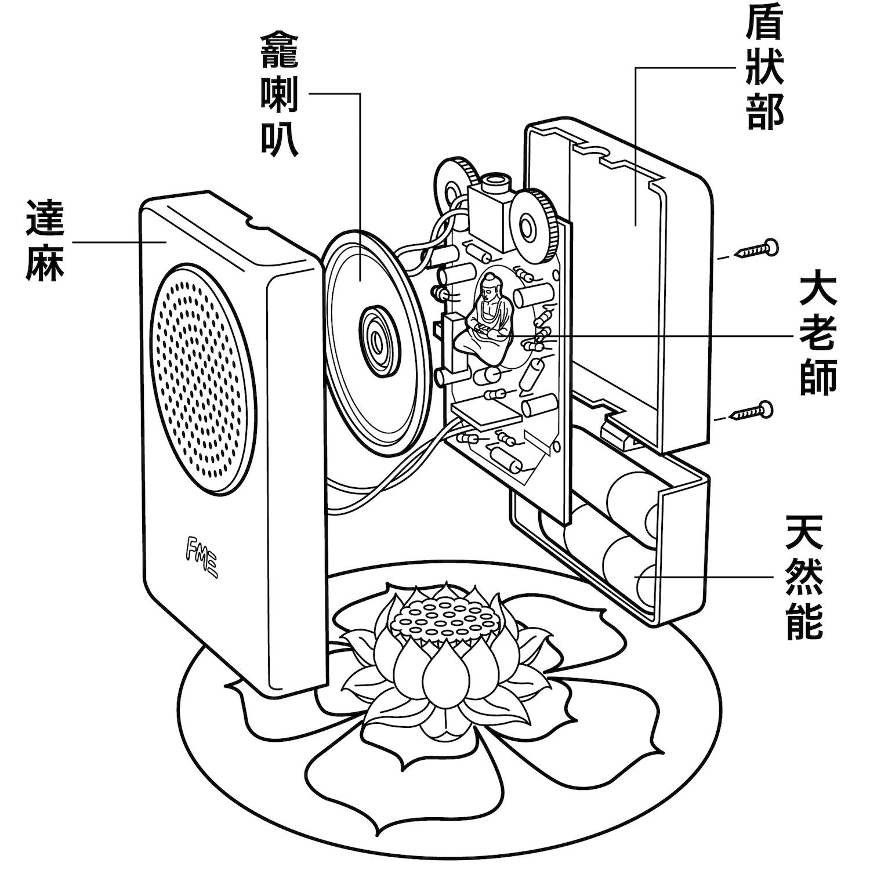 Buddha Machine
